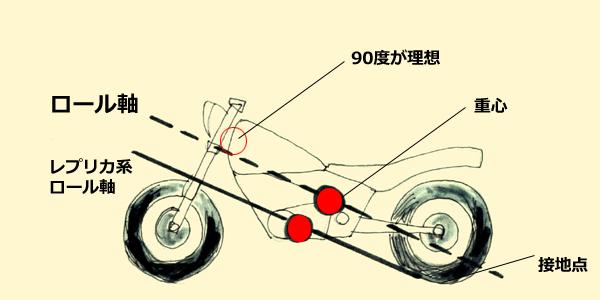 neutral-steer-105