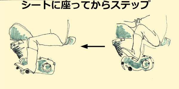 riding-position-35