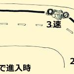 cornering-43