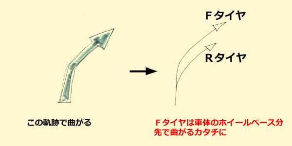 rear-steer-94
