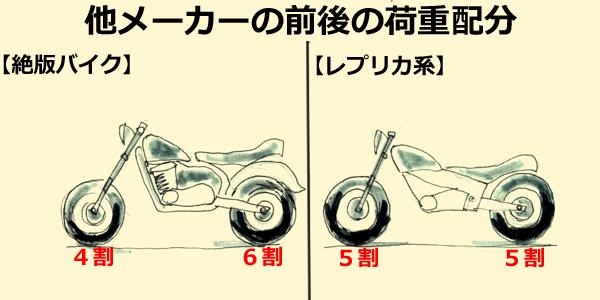rear-steer-96